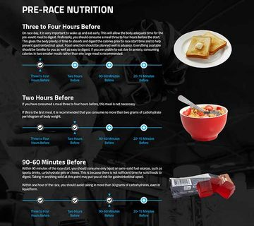 preview - vladimir savic tips & tricks pre - race nutrition